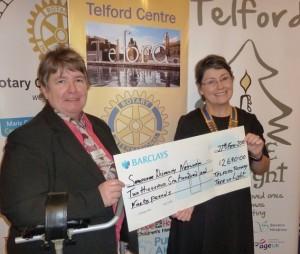 Telford Centre